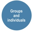 workshosps_icon_groups_indi
